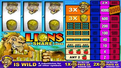 free slots share online