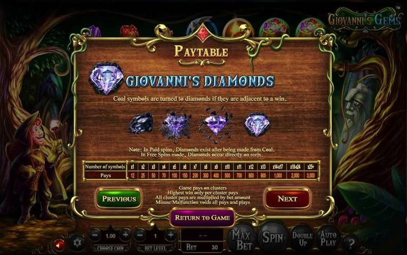 Giovannis Gems BetSoft Slot Bonus 1