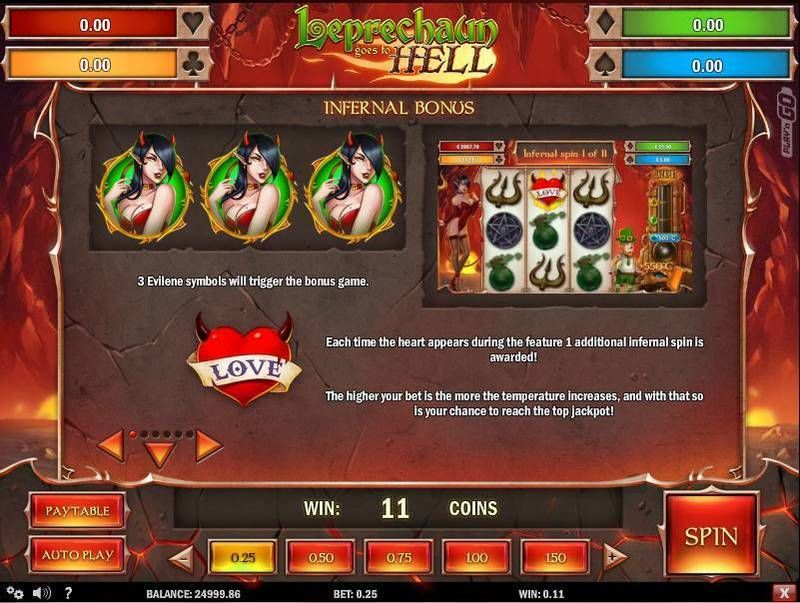 Leprechaun goes to Hell Play'n GO Slot Bonus 1
