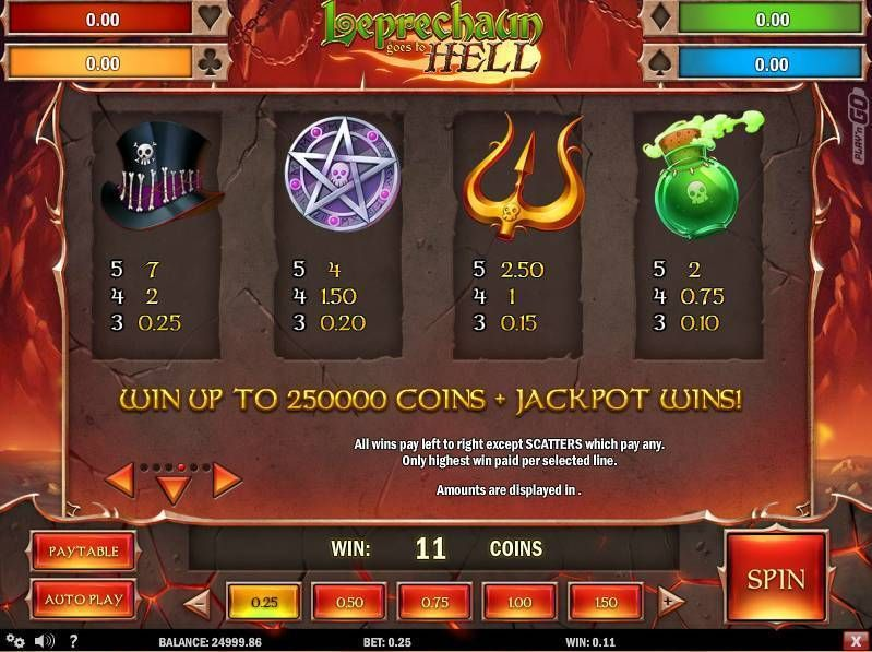 Leprechaun goes to Hell Play'n GO Slot Info, Bonus 2