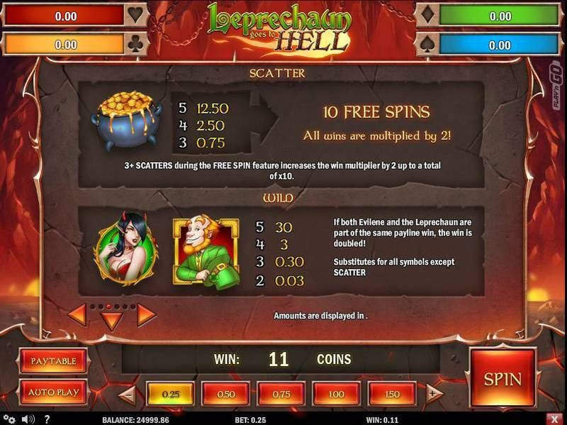 Leprechaun goes to Hell Play'n GO Slot Free Spins Feature