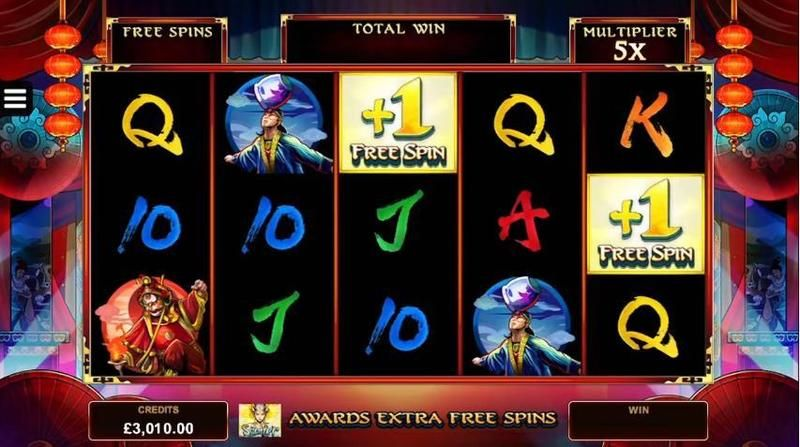 Six Acrobats  Microgaming   Slot   Slot Reels, Free Spins Feature