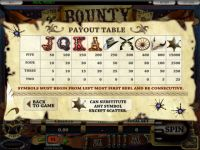 5-Reel Bounty Hunter DGS Slot Info