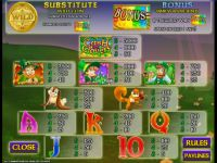 Cash N' Clovers  Amaya   Slot   Info
