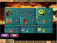 Dragon Master WGS Technology Slot Info