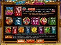 Fat Lady Sings Microgaming Slot Info