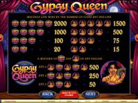 Gypsy Queen Microgaming Slot Info