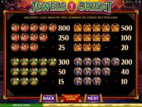 Jewels of the Orient Microgaming Slot Info