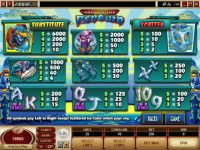 Path of the Penguin Microgaming Slot Info