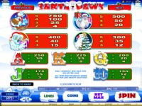 Santa Paws Microgaming Slot Info