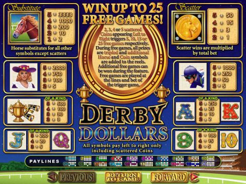 Derby Dollars RTG Slot Info