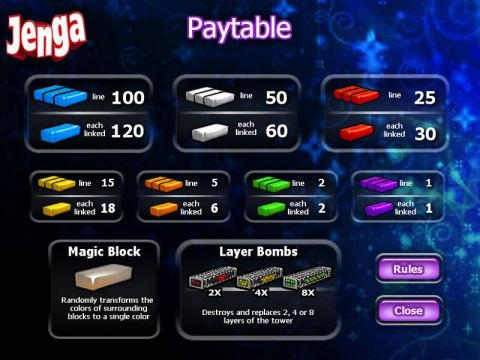 Jenga CryptoLogic Slot Info