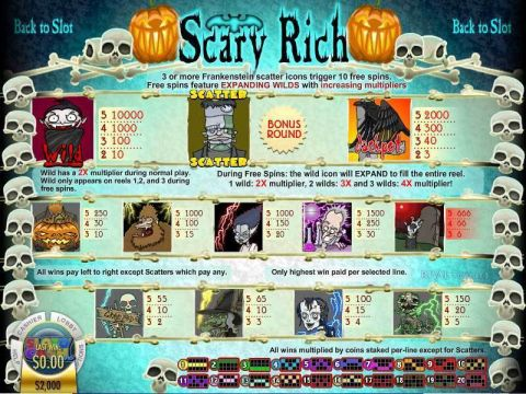Scary Rich Rival Slot Info