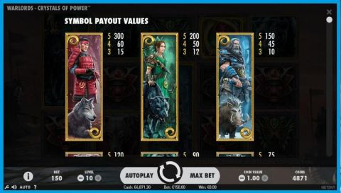Warlords: Crystals of Power NetEnt Slot Info