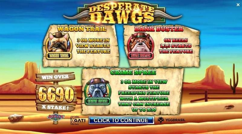 Desperate Dawgs Yggdrasil Slot Info