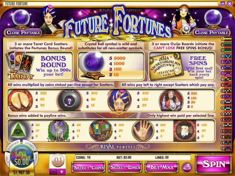 Future Fortunes Rival Slot Info