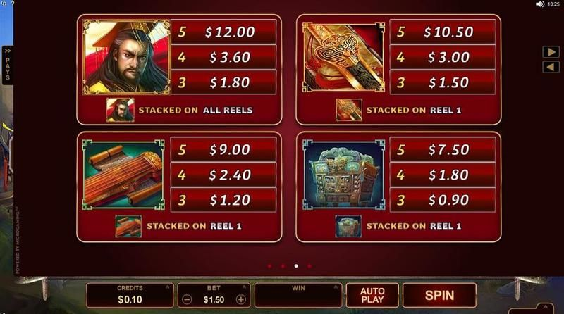 Huangdi - The Yellow Emperor Microgaming Slot Info