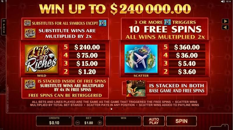 Life of Riches Microgaming Slot Info