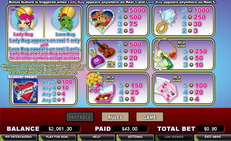Love Bugs  CryptoLogic   Slot   info