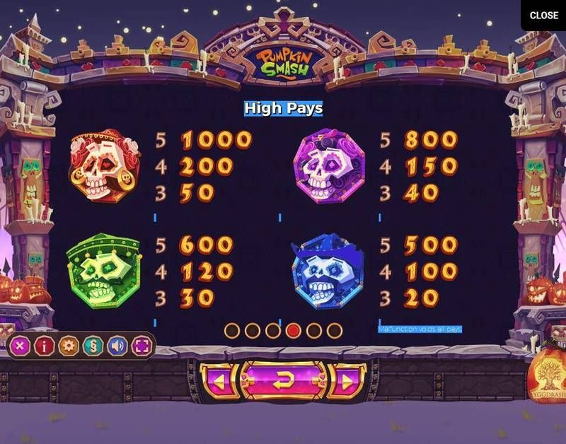 Pumpkin Smash Yggdrasil Slot Info, Paytable