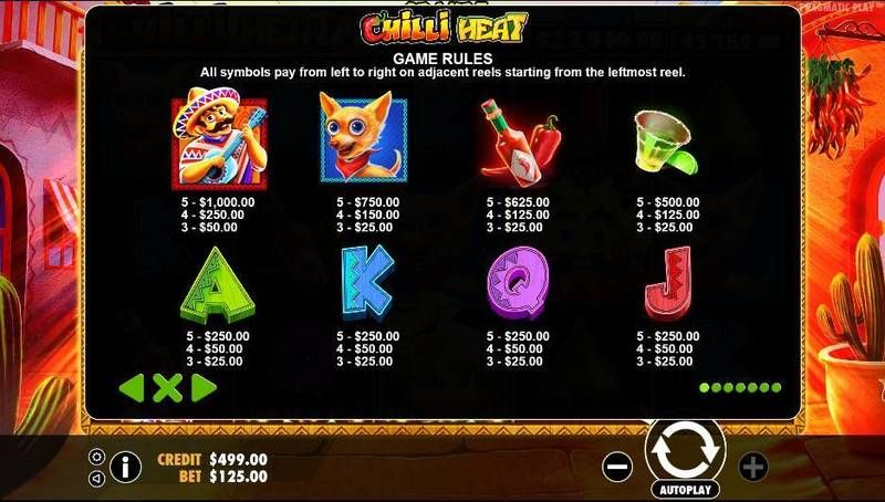 Chilli Heat Pragmatic Play Slot Paytable