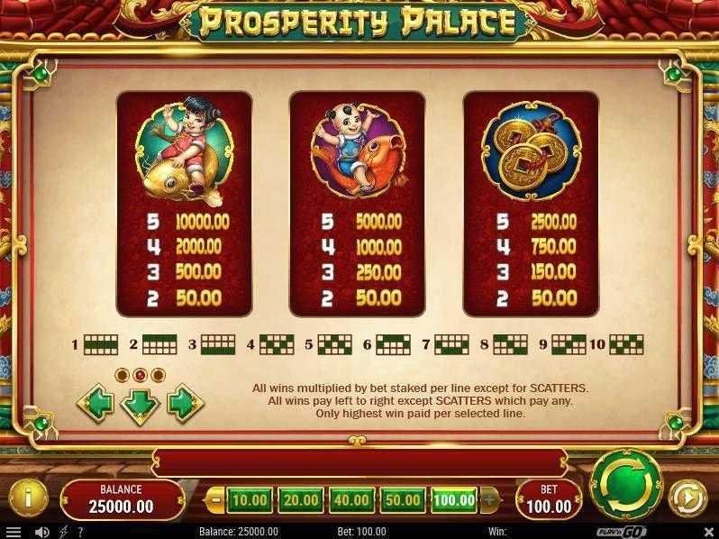 Prosperity Palace Play'n GO Slot Paytable